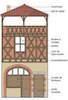 Photo maison médiévale